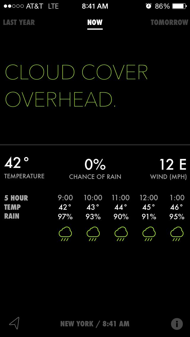 Tempo/Weather